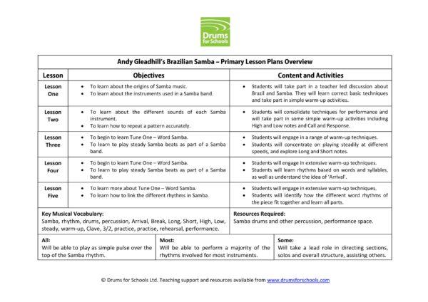 Overview of Andy Gleadhill's Brazilian Samba Primary Scheme of Work