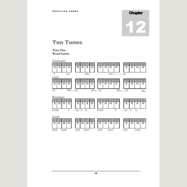 Image showing Tune One Word Samba from Andy Gleadhill's Brazilian Samba Teaching Guide