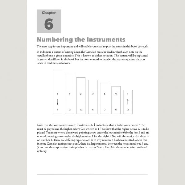 Image showing Numbering The Instruments from Andy Gleadhill's Indonesian Gamelan Book