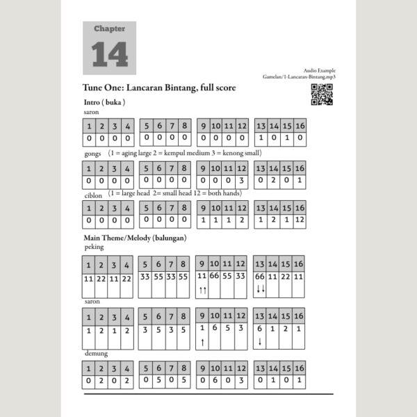 Image showing Tune One: Lancaran Bintang from Andy Gleadhill's Indonesian Gamelan Book